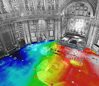 Thermal imaging of the Baptistery floor